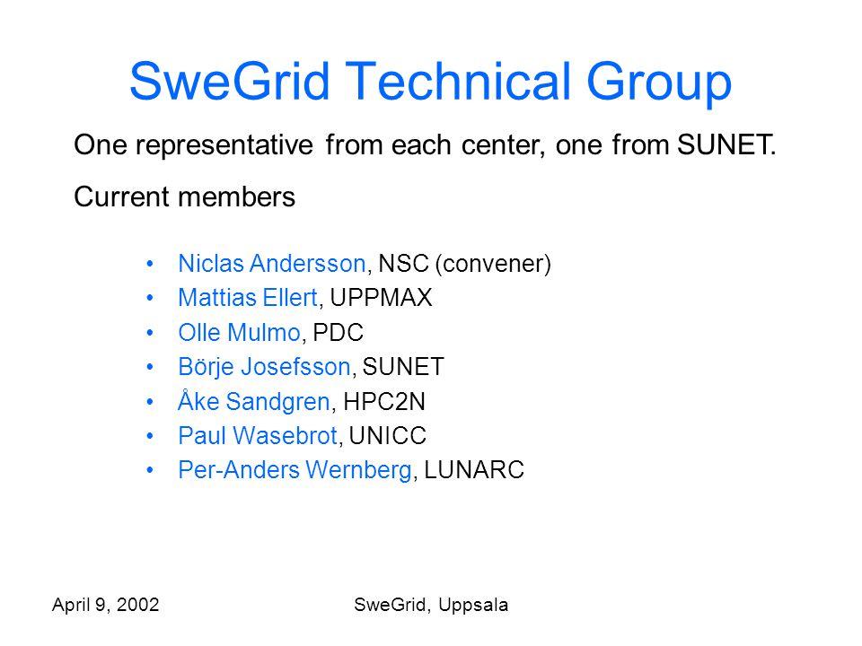 April 9, 2002SweGrid, Uppsala SweGrid Technical Group Niclas Andersson, NSC (convener) Mattias Ellert, UPPMAX Olle Mulmo, PDC Börje Josefsson, SUNET Åke Sandgren, HPC2N Paul Wasebrot, UNICC Per-Anders Wernberg, LUNARC One representative from each center, one from SUNET.