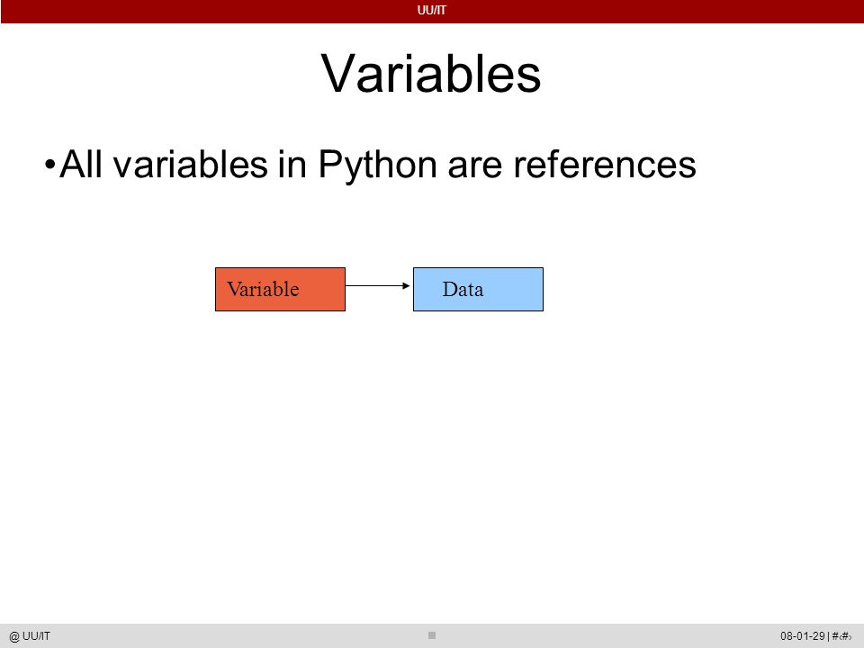 UU/IT 08-01-29 | #10@ UU/IT Variables All variables in Python are references VariableData