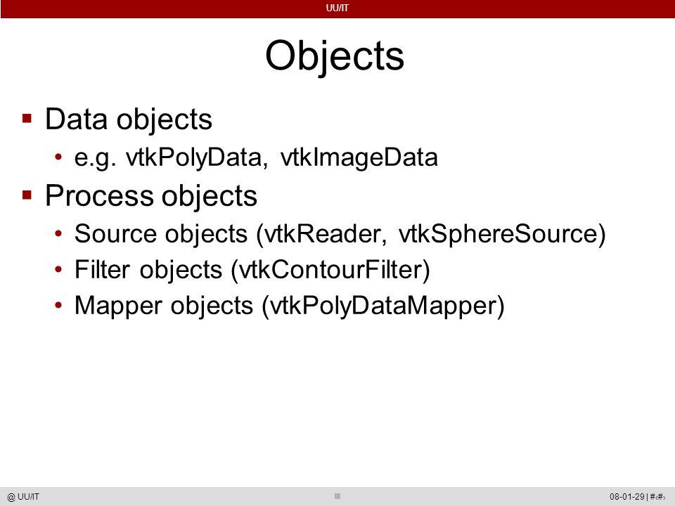 UU/IT 08-01-29 | #63@ UU/IT Objects  Data objects e.g.