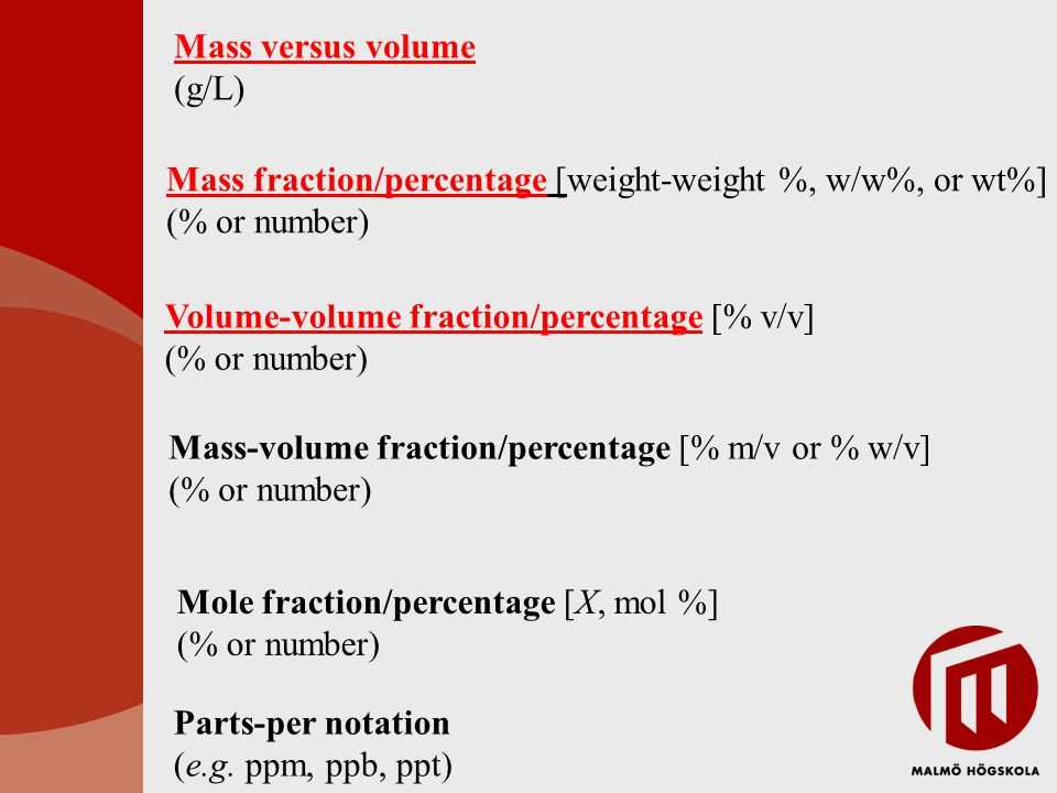 Mass versus volume (g/L) Mole fraction/percentage [X, mol %] (% or number) Mass fraction/percentage [weight-weight %, w/w%, or wt%] (% or number) Mass-volume fraction/percentage [% m/v or % w/v] (% or number) Volume-volume fraction/percentage [% v/v] (% or number) Parts-per notation (e.g.