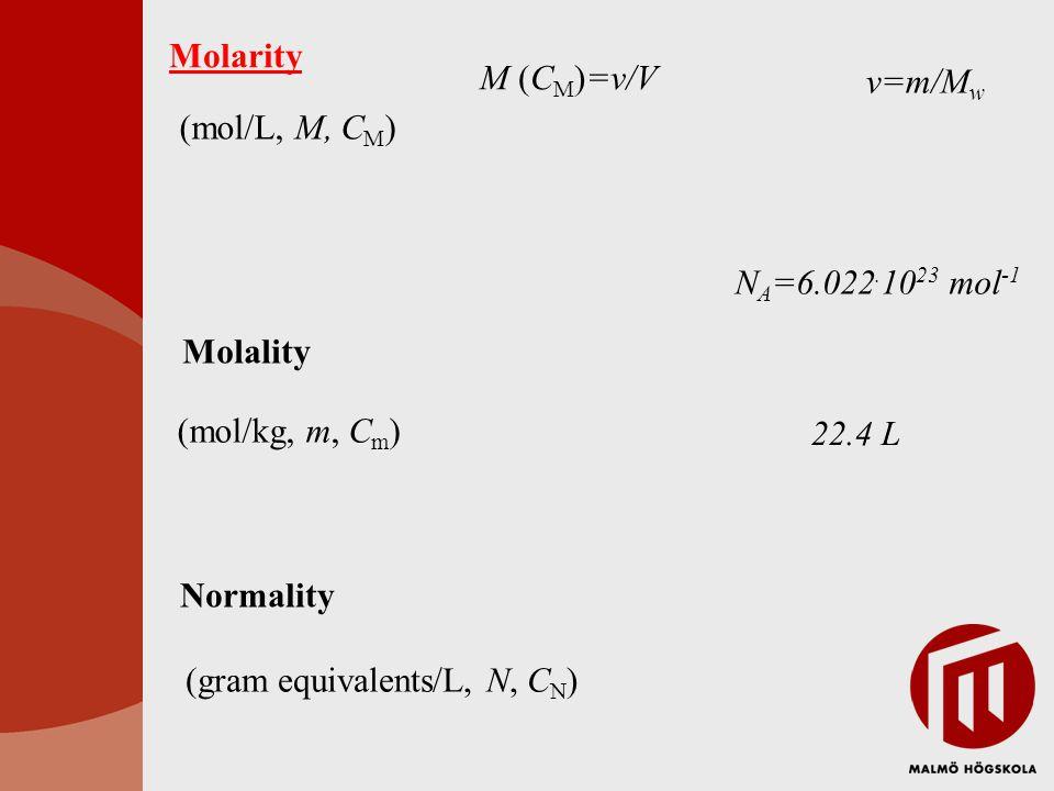 Molarity Molality Normality (mol/L, M, C M ) (mol/kg, m, C m ) (gram equivalents/L, N, C N ) N A =6.022.