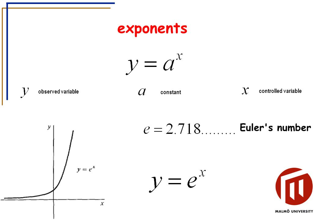 exponents observed variable constant controlled variable Euler s number