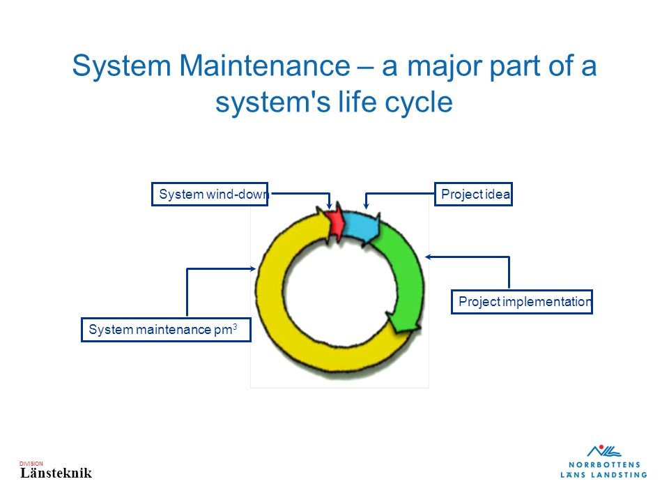DIVISION Länsteknik Project idea Project implementation System maintenance pm 3 System wind-down System Maintenance – a major part of a system s life cycle