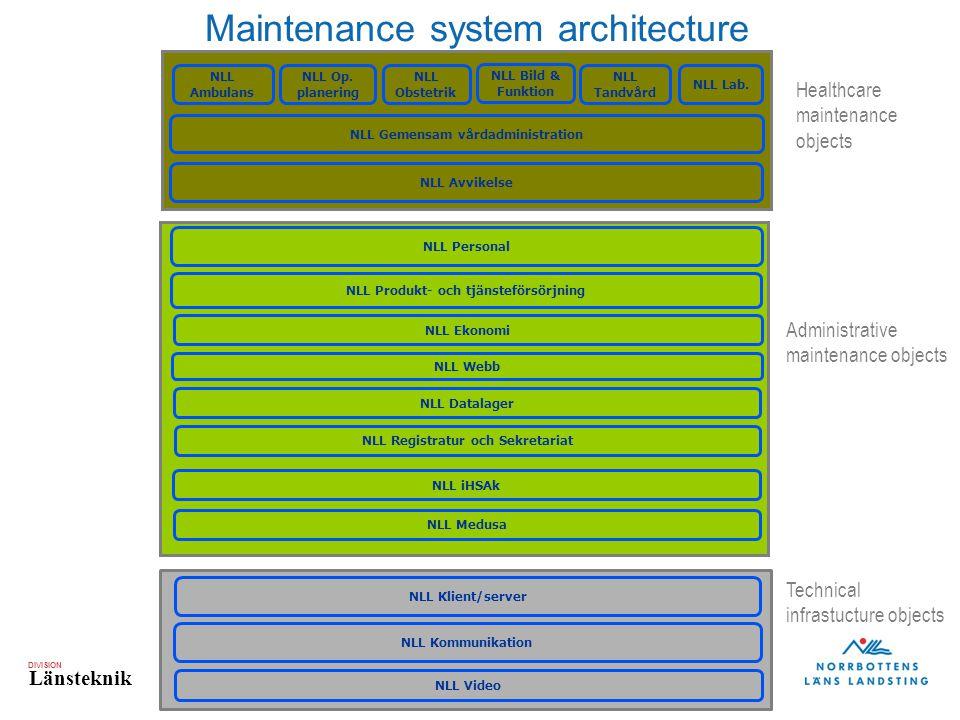 DIVISION Länsteknik Maintenance system architecture NLL Ambulans NLL Kommunikation NLL Klient/server NLL Personal NLL Ekonomi NLL Registratur och Sekr