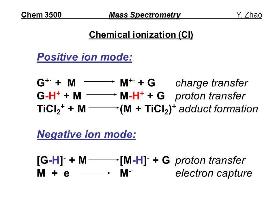 Chemical ionization (CI) Positive ion mode: G +· + MM +· + Gcharge transfer G-H + + M M-H + + Gproton transfer TiCl 2 + + M(M + TiCl 2 ) + adduct formation Negative ion mode: [G-H] - + M [M-H] - + Gproton transfer M + eM -· electron capture Mass Spectrometry Chem 3500 Mass Spectrometry Y.