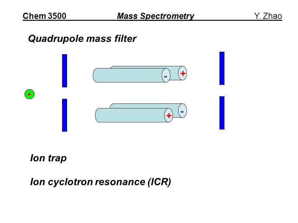 Quadrupole mass filter + + - - ++ Ion trap Ion cyclotron resonance (ICR) Mass Spectrometry Chem 3500 Mass Spectrometry Y.