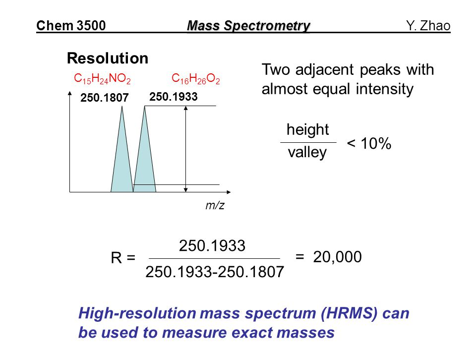 Resolution 250.1933 250.1807 m/z Two adjacent peaks with almost equal intensity height valley < 10% 250.1933 R = 250.1933-250.1807 = 20,000 High-resolution mass spectrum (HRMS) can be used to measure exact masses C 16 H 26 O 2 C 15 H 24 NO 2 Mass Spectrometry Chem 3500 Mass Spectrometry Y.