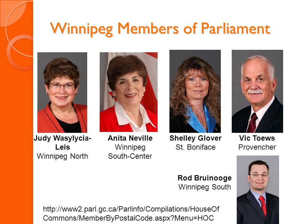Winnipeg Members of Parliament Judy Wasylycia- Leis Winnipeg North Anita Neville Winnipeg South-Center Shelley Glover St. Boniface Vic Toews Provenche