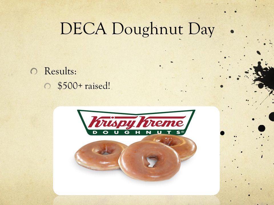 DECA Doughnut Day Results: $500+ raised!