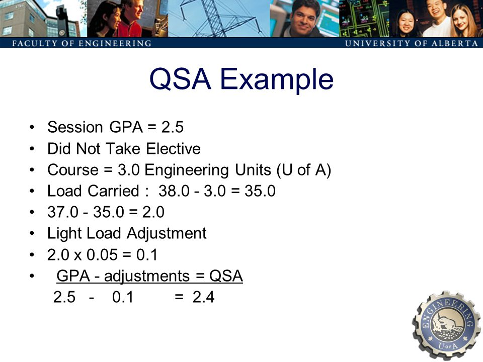 QSA Example Session GPA = 2.5 Did Not Take Elective Course = 3.0 Engineering Units (U of A) Load Carried : 38.0 - 3.0 = 35.0 37.0 - 35.0 = 2.0 Light Load Adjustment 2.0 x 0.05 = 0.1 GPA - adjustments = QSA 2.5 - 0.1 = 2.4