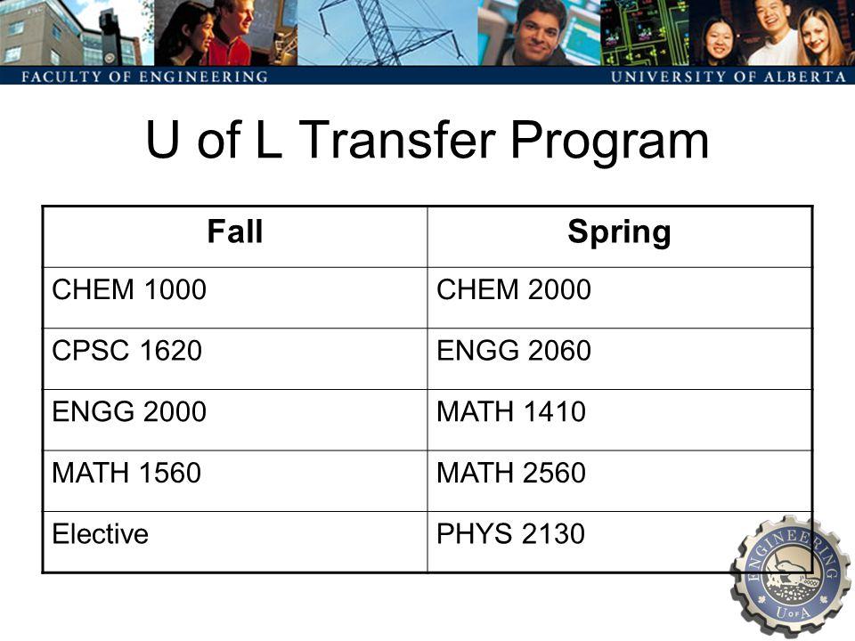 Program Selection Form Deadline May 1, 2008