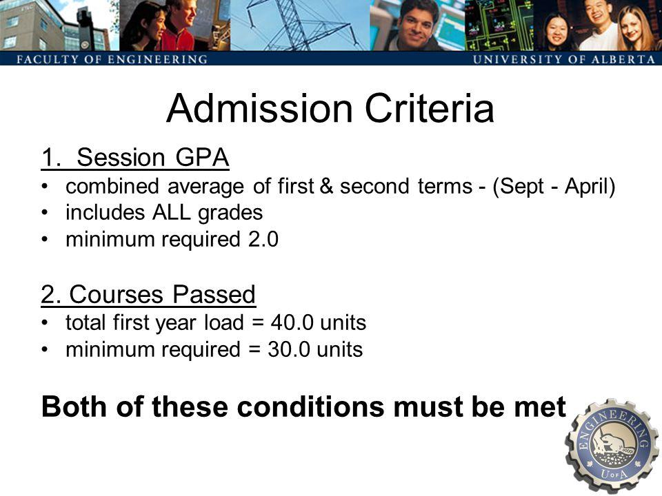Admission Criteria 1.