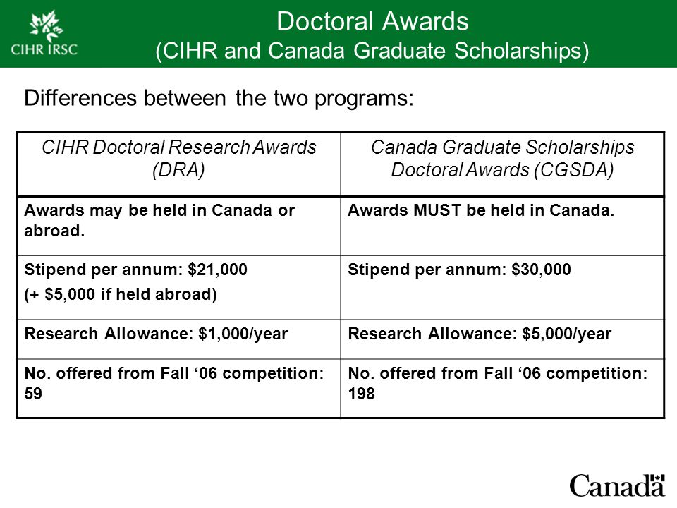 Doctoral Awards (CIHR and Canada Graduate Scholarships) CIHR Doctoral Research Awards (DRA) Canada Graduate Scholarships Doctoral Awards (CGSDA) Awards may be held in Canada or abroad.
