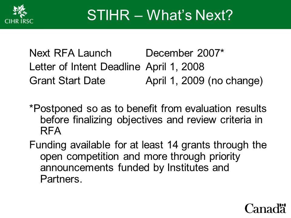 STIHR – What's Next? Next RFA LaunchDecember 2007* Letter of Intent DeadlineApril 1, 2008 Grant Start DateApril 1, 2009 (no change) *Postponed so as t