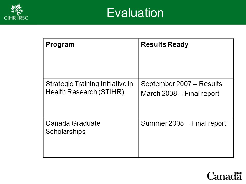 Evaluation ProgramResults Ready Strategic Training Initiative in Health Research (STIHR) September 2007 – Results March 2008 – Final report Canada Graduate Scholarships Summer 2008 – Final report