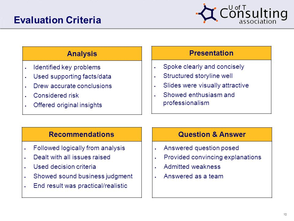 10 Evaluation Criteria Analysis  Identified key problems  Used supporting facts/data  Drew accurate conclusions  Considered risk  Offered original insights Presentation  Spoke clearly and concisely  Structured storyline well  Slides were visually attractive  Showed enthusiasm and professionalism Recommendations  Followed logically from analysis  Dealt with all issues raised  Used decision criteria  Showed sound business judgment  End result was practical/realistic Question & Answer  Answered question posed  Provided convincing explanations  Admitted weakness  Answered as a team