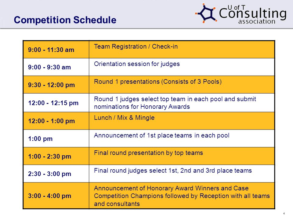 4 Competition Schedule 9: :30 am Team Registration / Check-in 9:00 - 9:30 am Orientation session for judges 9: :00 pm Round 1 presentations (Consists of 3 Pools) 12: :15 pm Round 1 judges select top team in each pool and submit nominations for Honorary Awards 12:00 - 1:00 pm Lunch / Mix & Mingle 1:00 pm Announcement of 1st place teams in each pool 1:00 - 2:30 pm Final round presentation by top teams 2:30 - 3:00 pm Final round judges select 1st, 2nd and 3rd place teams 3:00 - 4:00 pm Announcement of Honorary Award Winners and Case Competition Champions followed by Reception with all teams and consultants