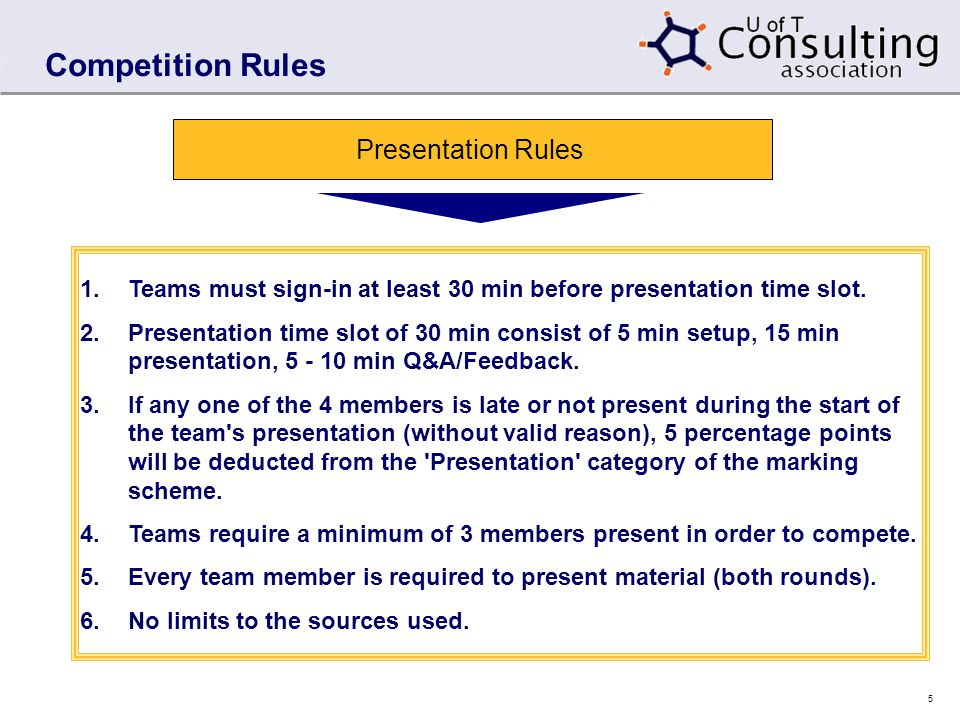 5 Competition Rules Presentation Rules 1.