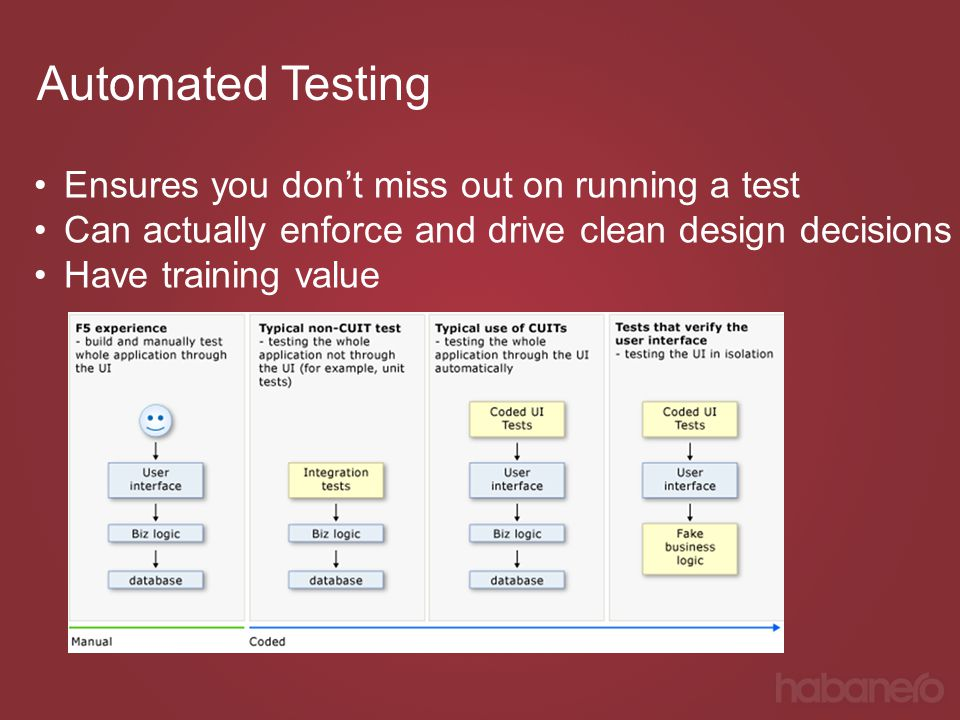 Automated Testing Ensures you don't miss out on running a test Can actually enforce and drive clean design decisions Have training value