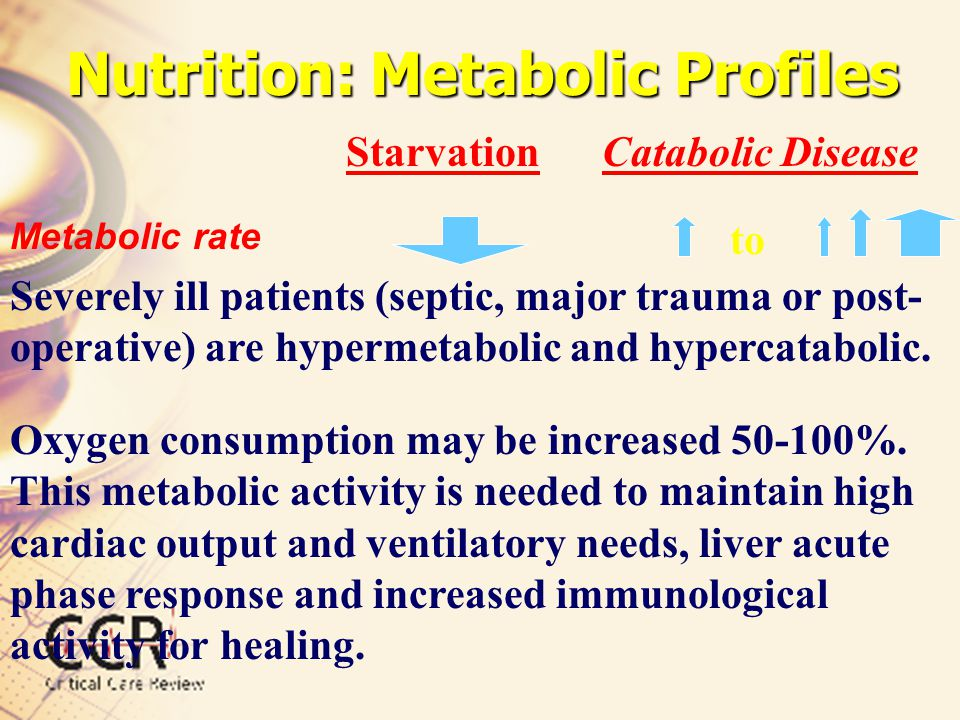 Nutrition: Metabolic Profiles StarvationCatabolic Disease Metabolic rate to Severely ill patients (septic, major trauma or post- operative) are hyperm