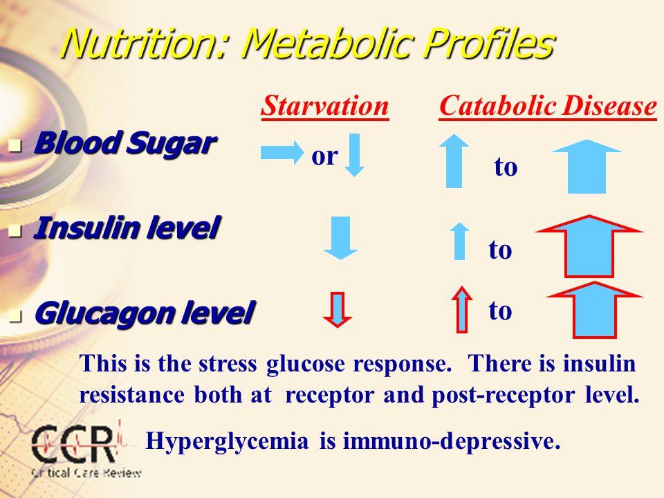 Nutrition: Metabolic Profiles Blood Sugar Blood Sugar Insulin level Insulin level Glucagon level Glucagon level StarvationCatabolic Disease or to This