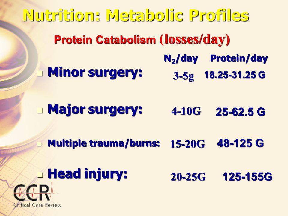 Nutrition: Metabolic Profiles Minor surgery: Minor surgery: Major surgery: Major surgery: Multiple trauma/burns: Multiple trauma/burns: Head injury: H