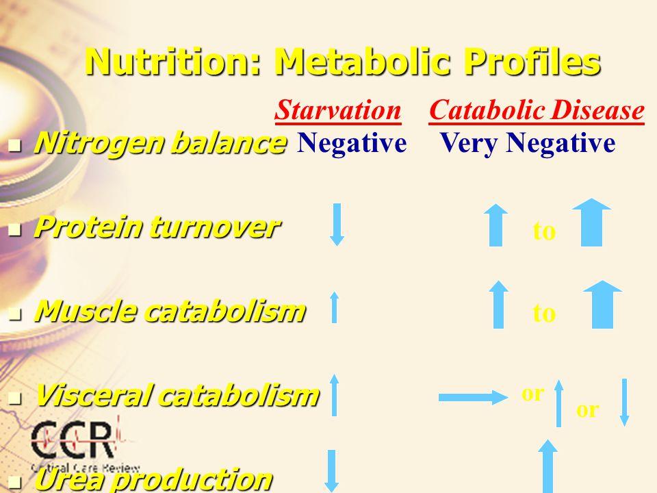 Nutrition: Metabolic Profiles Nitrogen balance Nitrogen balance Protein turnover Protein turnover Muscle catabolism Muscle catabolism Visceral catabol