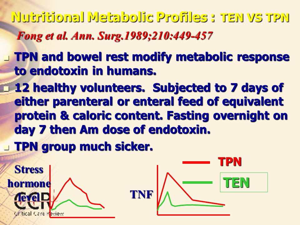 Nutritional Metabolic Profiles : TEN VS TPN TPN and bowel rest modify metabolic response to endotoxin in humans. TPN and bowel rest modify metabolic r