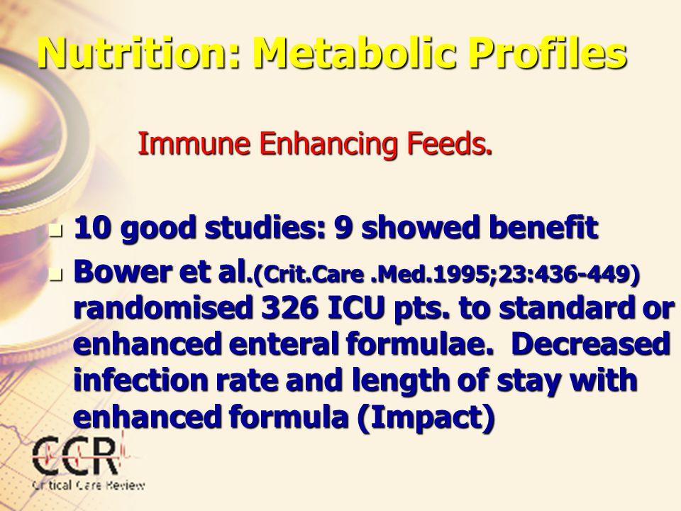 Immune Enhancing Feeds. 10 good studies: 9 showed benefit 10 good studies: 9 showed benefit Bower et al.(Crit.Care.Med.1995;23:436-449) randomised 326