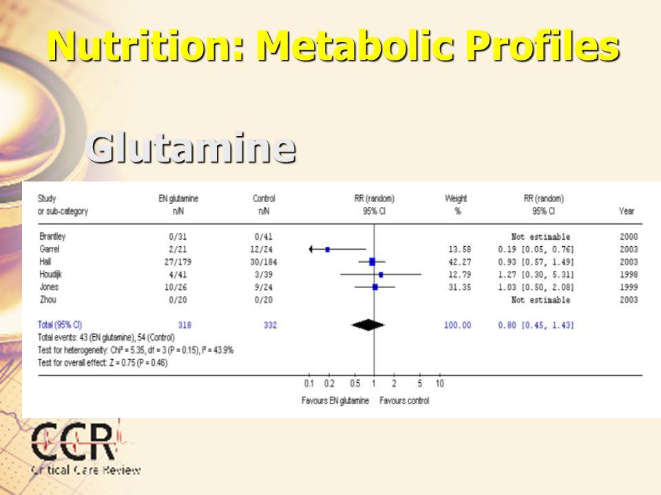 Glutamine Nutrition: Metabolic Profiles