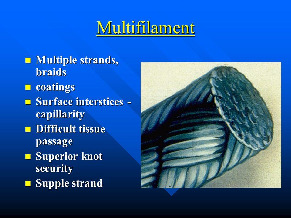 Multifilament Multiple strands, braids Multiple strands, braids coatings coatings Surface interstices - capillarity Surface interstices - capillarity Difficult tissue passage Difficult tissue passage Superior knot security Superior knot security Supple strand Supple strand