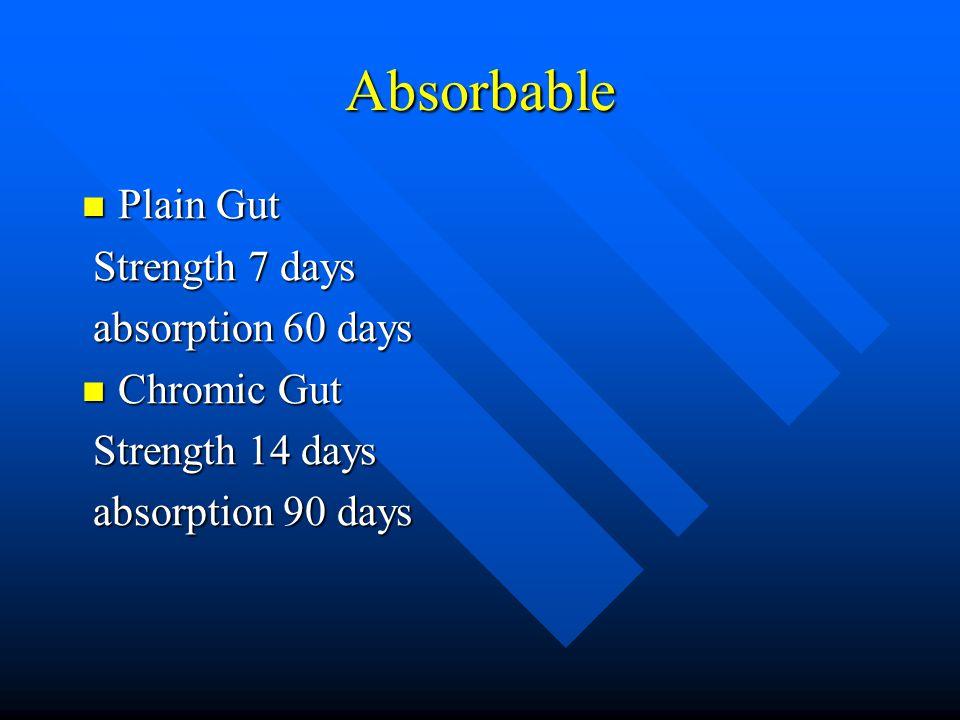 Absorbable Plain Gut Plain Gut Strength 7 days Strength 7 days absorption 60 days absorption 60 days Chromic Gut Chromic Gut Strength 14 days Strength 14 days absorption 90 days absorption 90 days