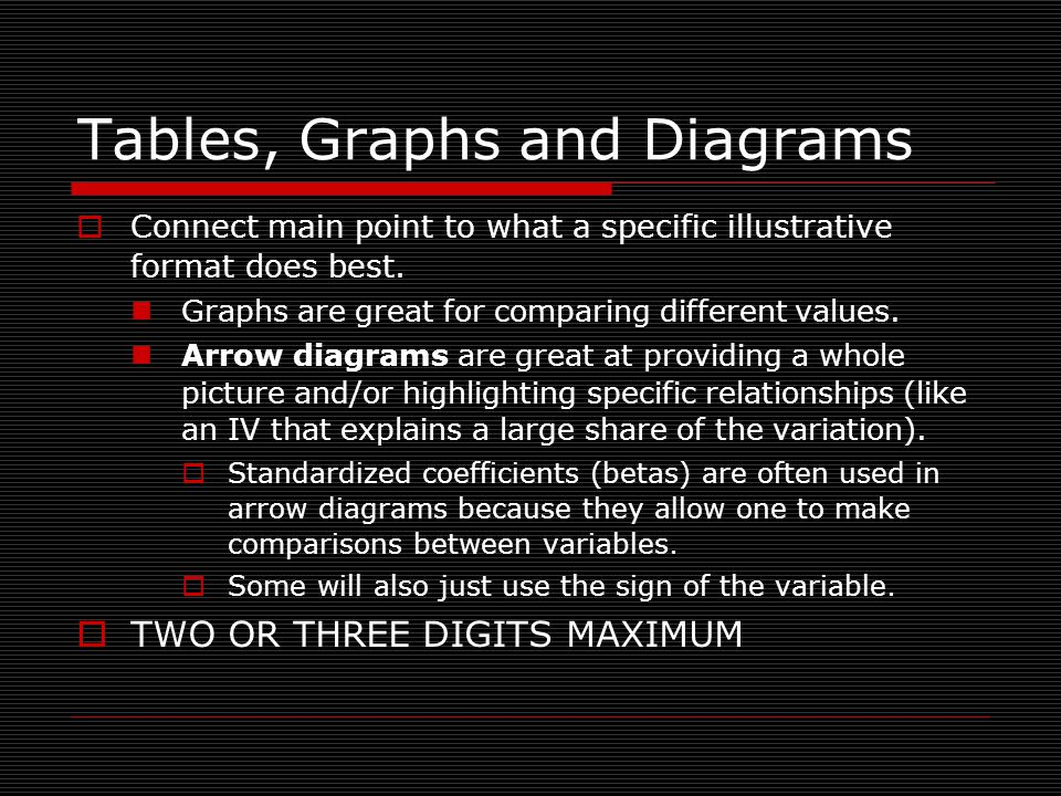 Tables, Graphs and Diagrams  Connect main point to what a specific illustrative format does best.