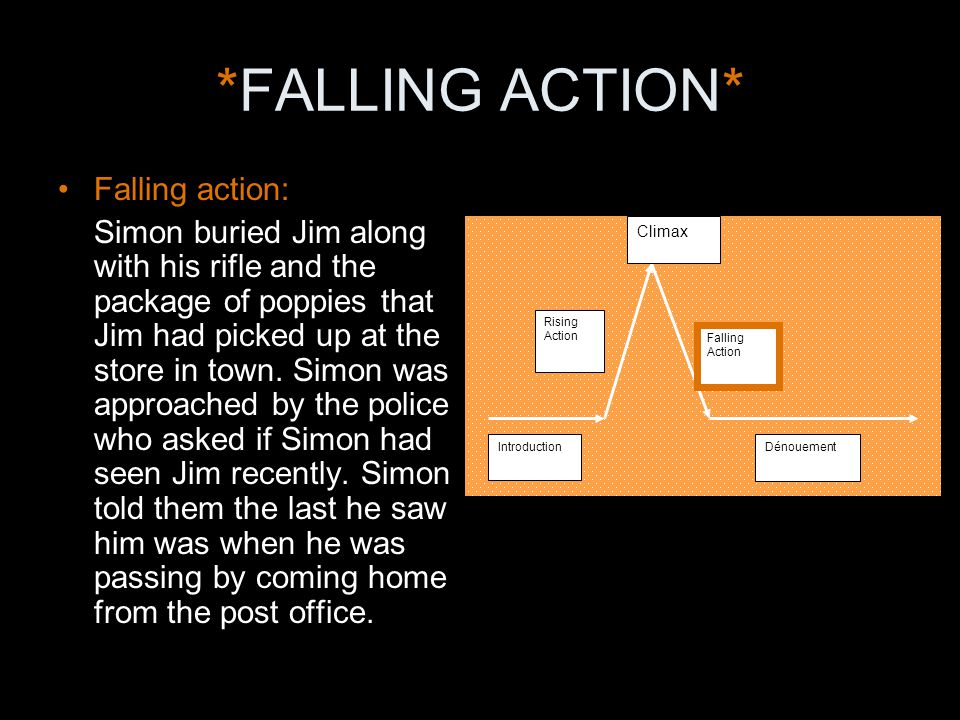*FALLING ACTION* Falling action: Simon buried Jim along with his rifle and the package of poppies that Jim had picked up at the store in town. Simon w