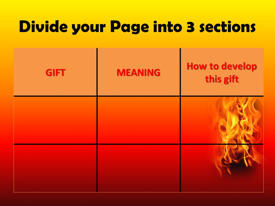 Divide your Page into 3 sections GIFTMEANING How to develop this gift