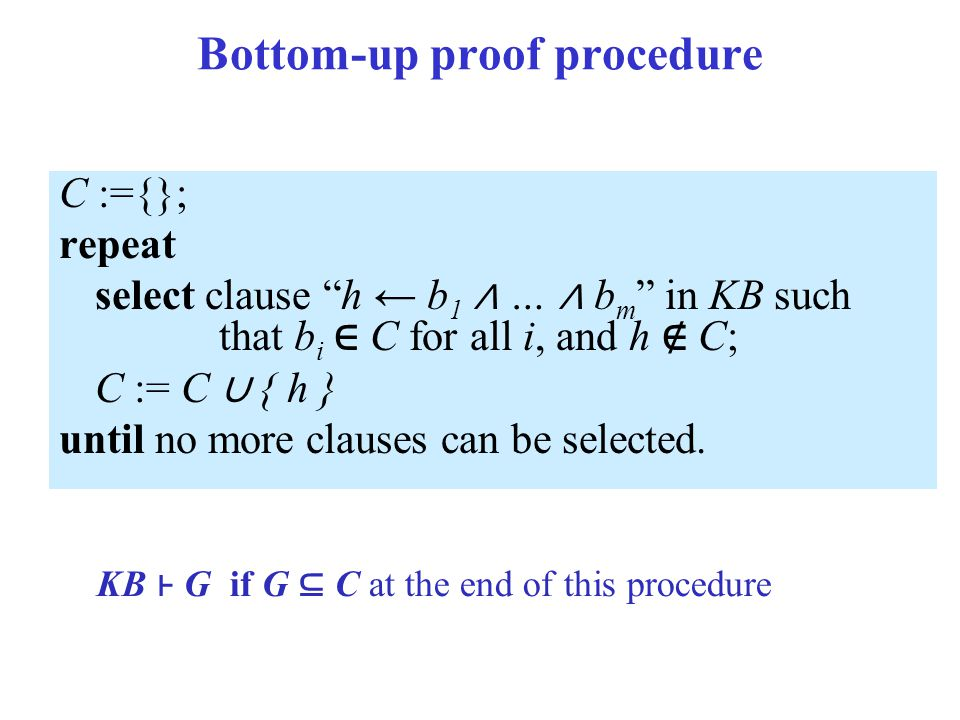 Bottom-up proof procedure C :={}; repeat select clause h ← b 1 ∧ … ∧ b m in KB such that b i ∈ C for all i, and h ∉ C; C := C ∪ { h } until no more clauses can be selected.