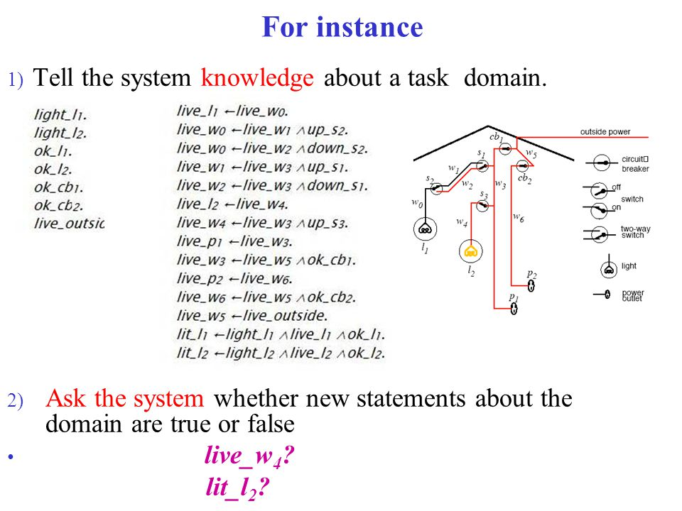 For instance 1) Tell the system knowledge about a task domain.