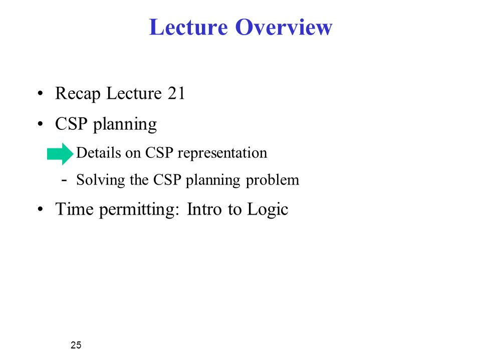 Lecture Overview Recap Lecture 21 CSP planning - Details on CSP representation - Solving the CSP planning problem Time permitting: Intro to Logic 25