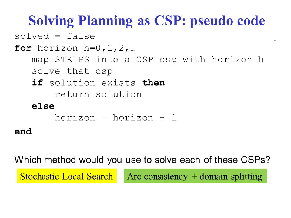Solving Planning as CSP: pseudo code solved = false for horizon h=0,1,2,… map STRIPS into a CSP csp with horizon h solve that csp if solution exists then return solution else horizon = horizon + 1 end Which method would you use to solve each of these CSPs.