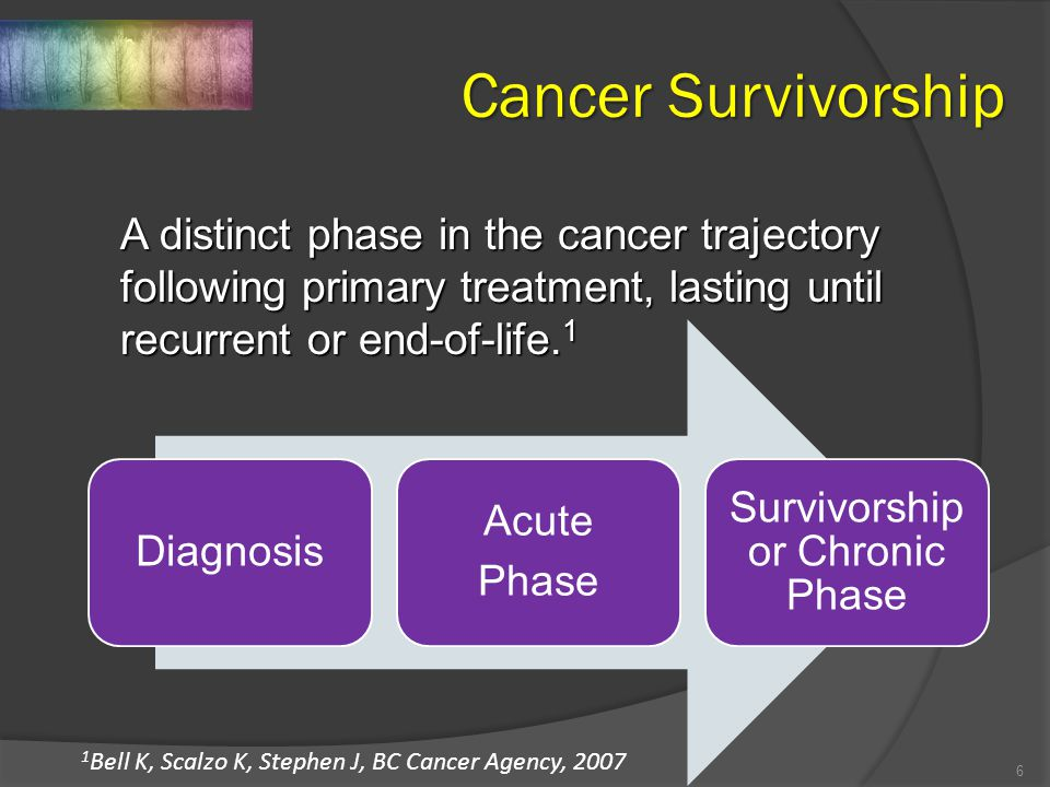 The survivorship phase Number of adult cancer survivors is > 1 million and will double by the year 2050 7 Age of cancer survivors 2
