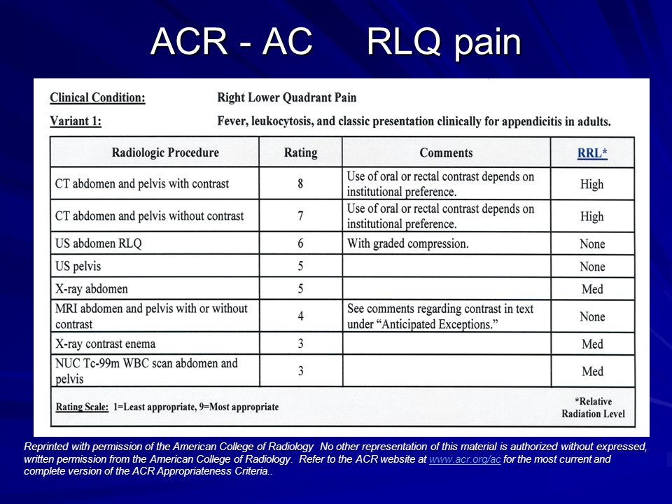 ACR - AC RLQ pain Reprinted with permission of the American College of Radiology No other representation of this material is authorized without expres