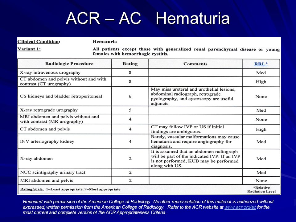 ACR – AC Hematuria Reprinted with permission of the American College of Radiology No other representation of this material is authorized without expre