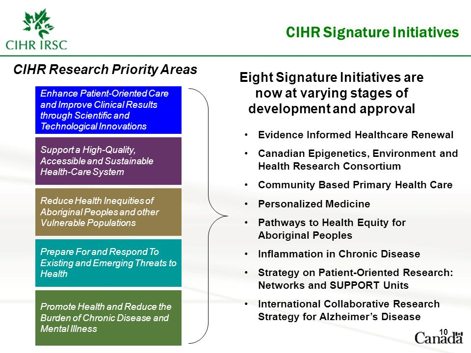 CIHR Signature Initiatives Enhance Patient-Oriented Care and Improve Clinical Results through Scientific and Technological Innovations Support a High-Quality, Accessible and Sustainable Health-Care System Reduce Health Inequities of Aboriginal Peoples and other Vulnerable Populations Prepare For and Respond To Existing and Emerging Threats to Health Promote Health and Reduce the Burden of Chronic Disease and Mental Illness Evidence Informed Healthcare Renewal Canadian Epigenetics, Environment and Health Research Consortium Community Based Primary Health Care Personalized Medicine Pathways to Health Equity for Aboriginal Peoples Inflammation in Chronic Disease Strategy on Patient-Oriented Research: Networks and SUPPORT Units International Collaborative Research Strategy for Alzheimer's Disease CIHR Research Priority Areas Eight Signature Initiatives are now at varying stages of development and approval 10