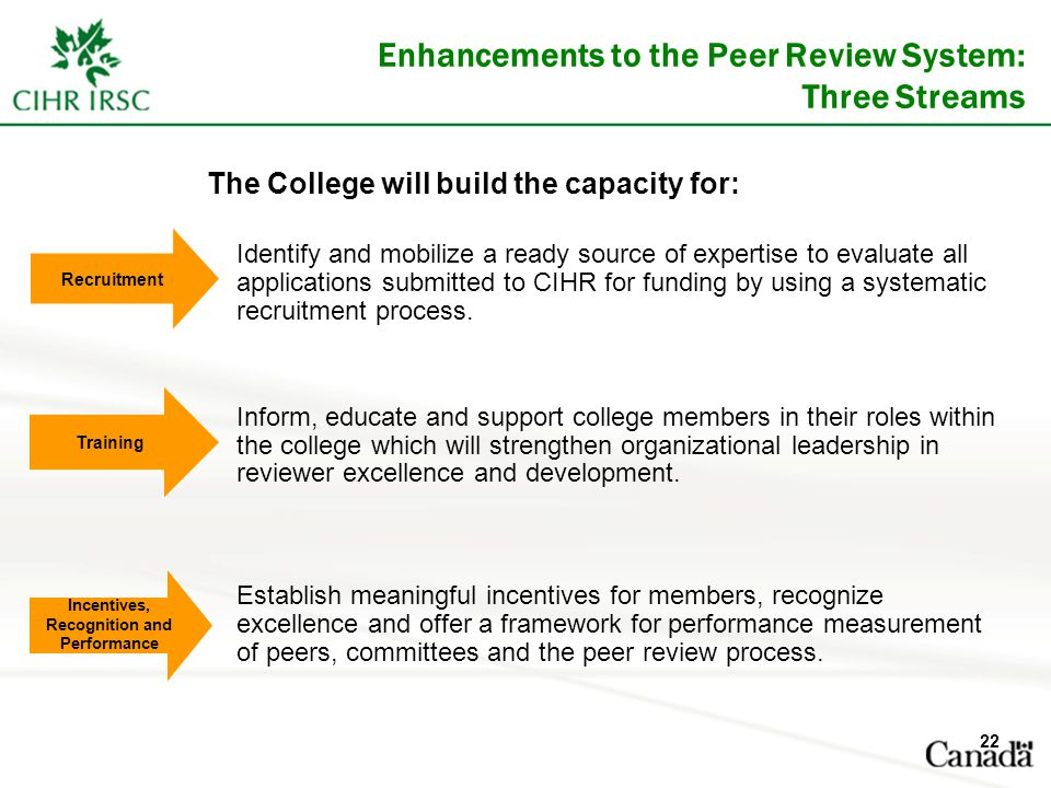 Enhancements to the Peer Review System: Three Streams The College will build the capacity for: Recruitment Training Incentives, Recognition and Performance Identify and mobilize a ready source of expertise to evaluate all applications submitted to CIHR for funding by using a systematic recruitment process.