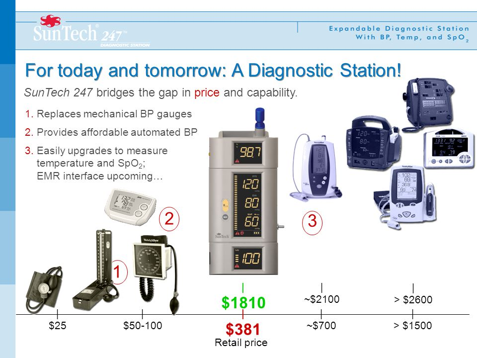 | $25 | ~$700 | > $1500 | $ Retail price For today and tomorrow: A Diagnostic Station.