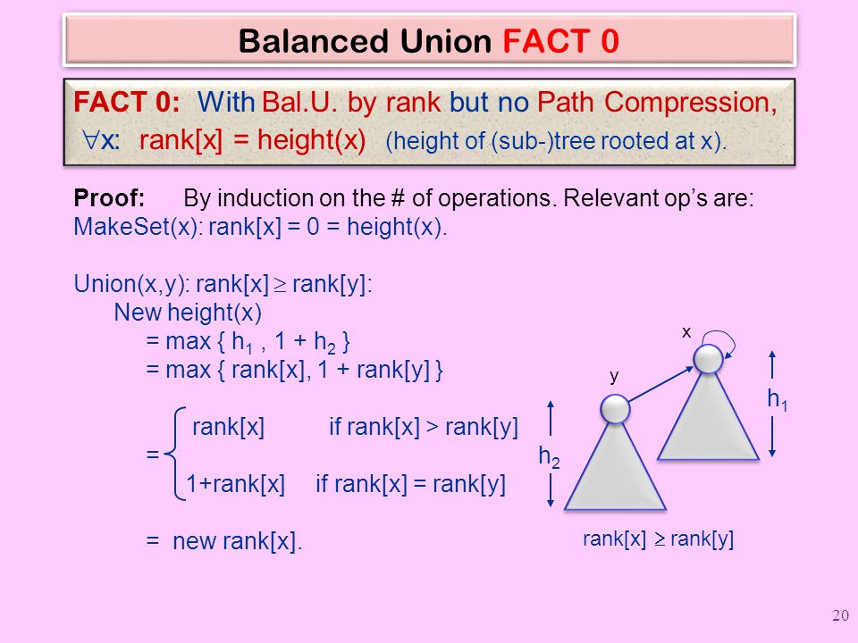 Balanced Union FACT 0 FACT 0: With Bal.U. by rank but no Path Compression,  x: rank[x] = height(x) (height of (sub-)tree rooted at x). Proof: By indu
