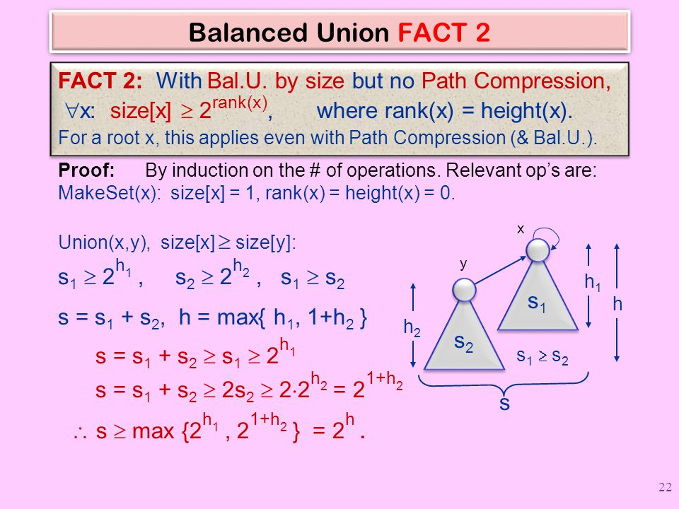 Balanced Union FACT 2 FACT 2: With Bal.U. by size but no Path Compression,  x: size[x]  2 rank(x), where rank(x) = height(x). For a root x, this app
