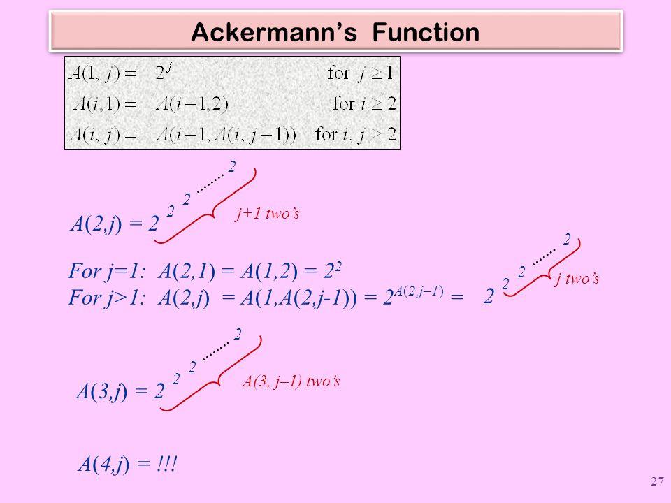 Ackermann's Function A(2,j) = 2 2 2 2 j+1 two's For j=1: A(2,1) = A(1,2) = 2 2 For j>1: A(2,j) = A(1,A(2,j-1)) = 2 A(2,j–1) = 2 2 2 2 j two's A(3,j) = 2 2 2 2 A(3, j–1) two's A(4,j) = !!.