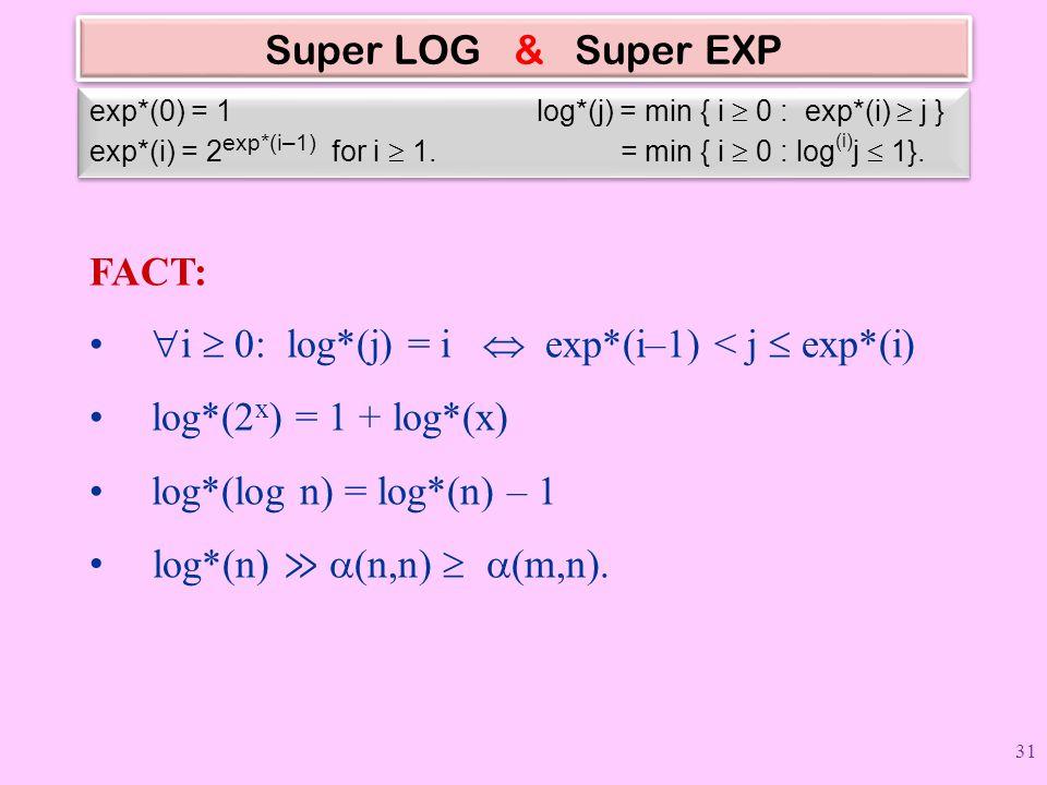 Super LOG & Super EXP exp*(0) = 1 log*(j) = min { i  0 : exp*(i)  j } exp*(i) = 2 exp*(i–1) for i  1.