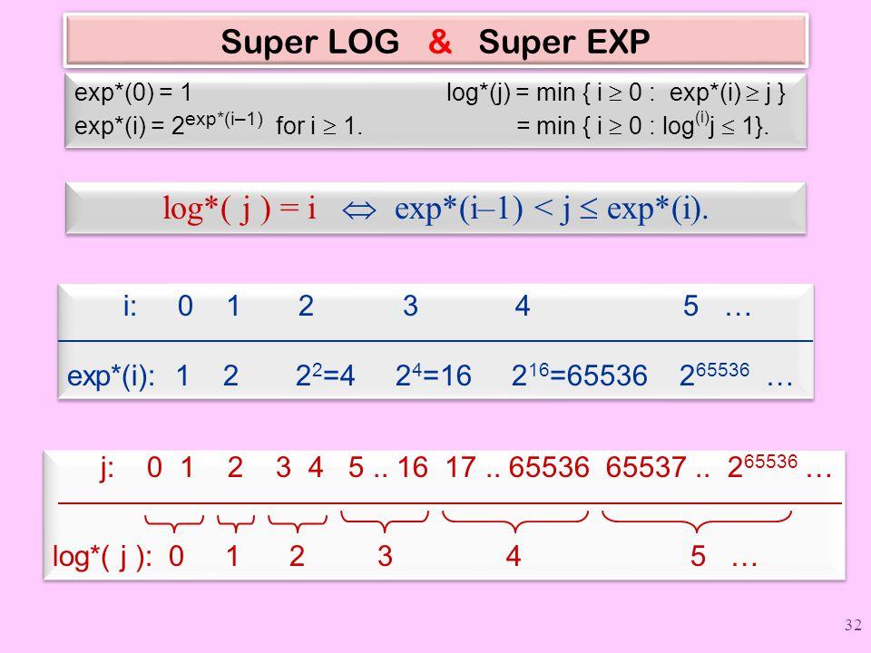 Super LOG & Super EXP log*( j ) = i  exp*(i–1) < j  exp*(i).
